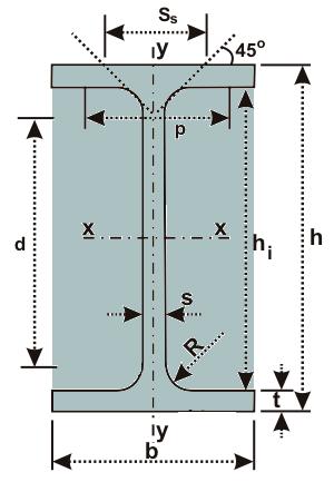 IPE-beam-VisiMetali